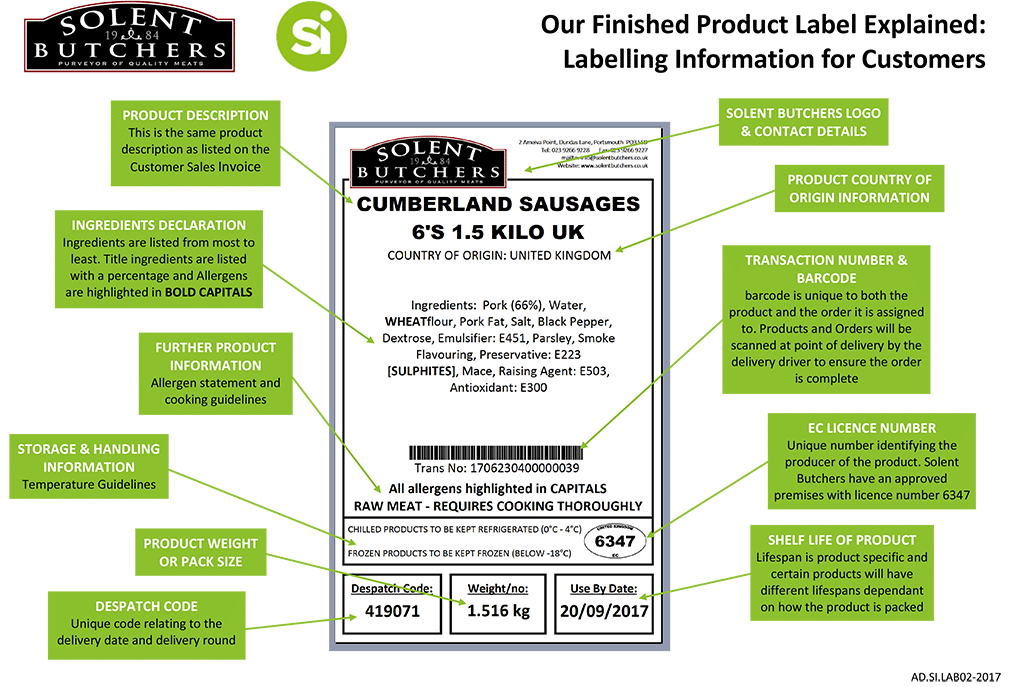 Our Finished Product Label Explained